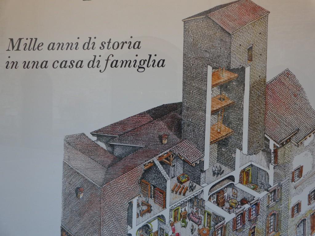 Сан Джиминяно, срез на кула-къща